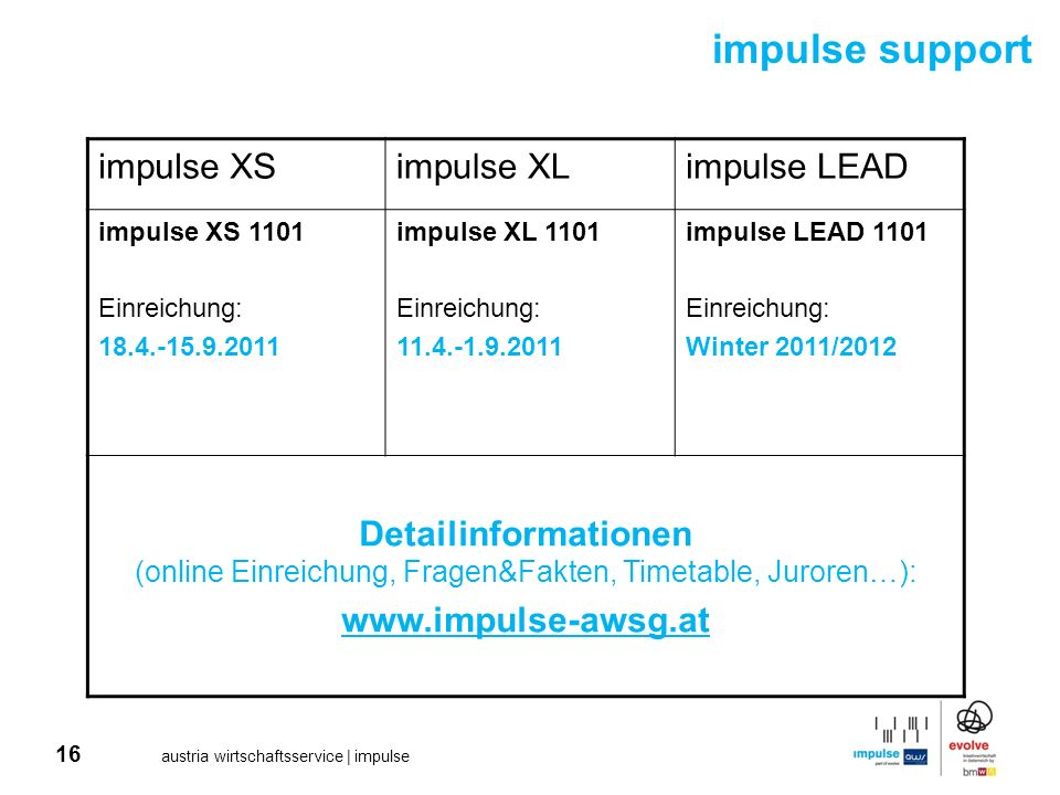 impulse support impulse XS impulse XL impulse LEAD