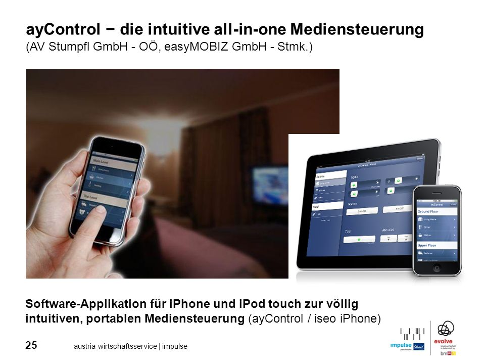 ayControl − die intuitive all-in-one Mediensteuerung