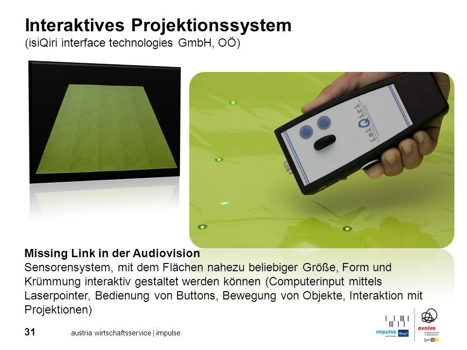 Interaktives Projektionssystem