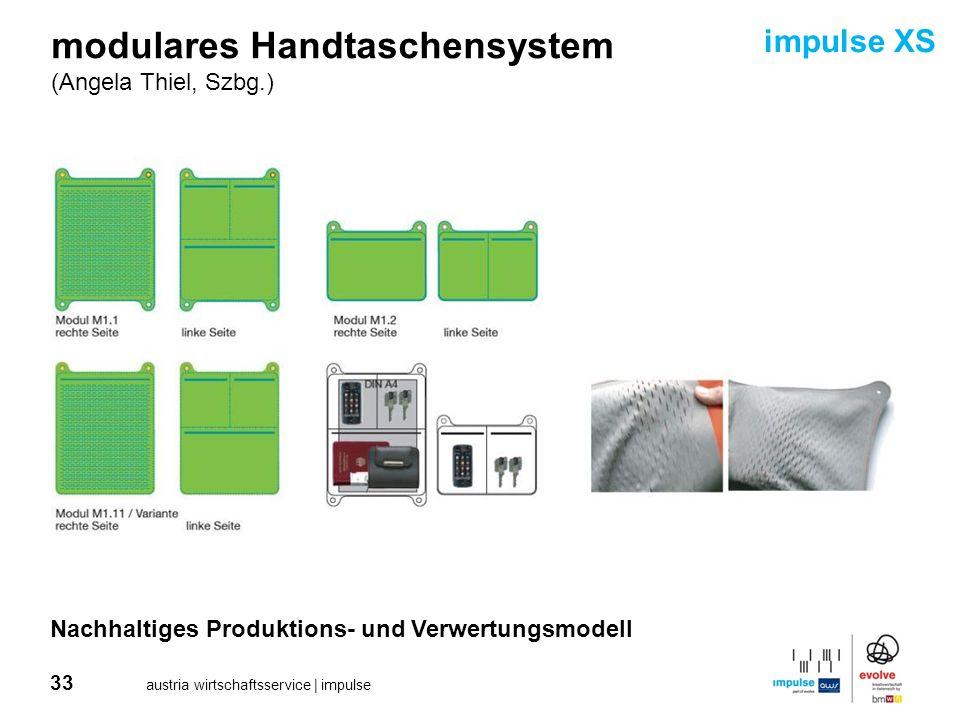 modulares Handtaschensystem