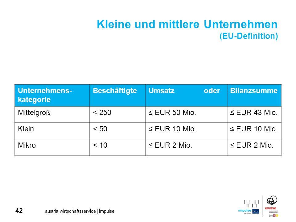 Kleine und mittlere Unternehmen (EU-Definition)