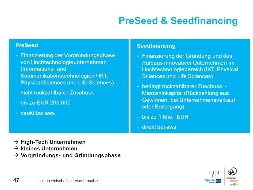 PreSeed & Seedfinancing