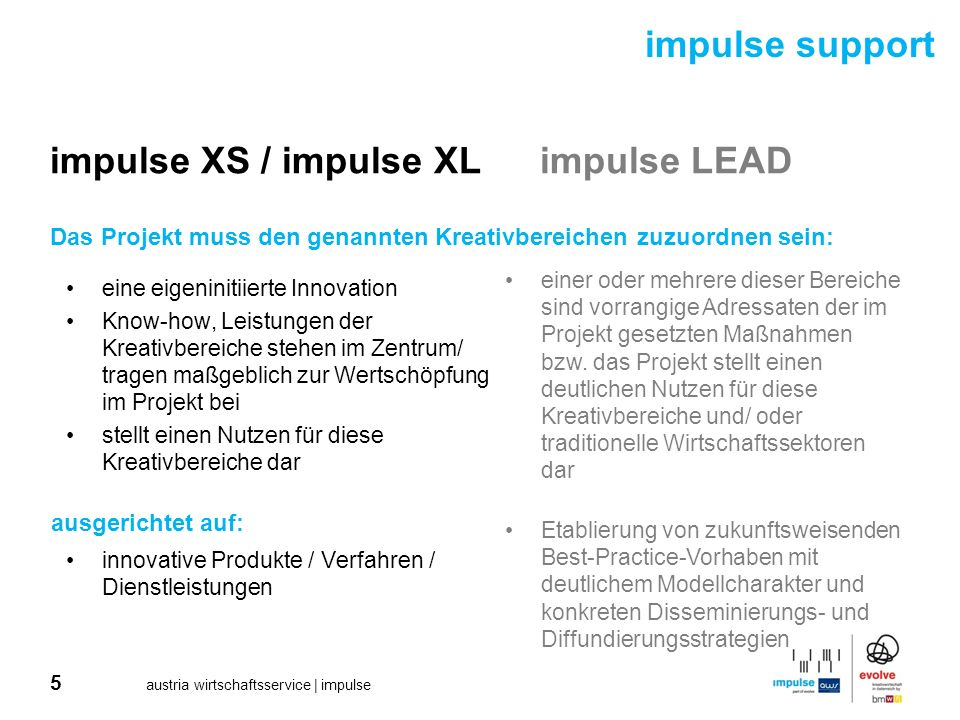 impulse XS / impulse XL impulse LEAD