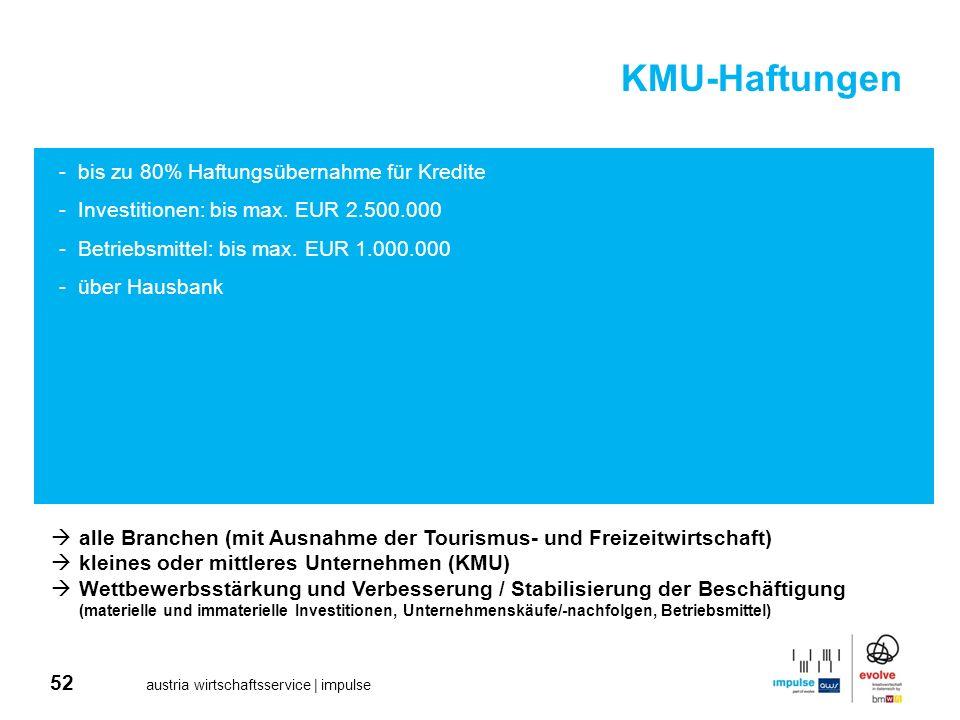 KMU-Haftungen bis zu 80% Haftungsübernahme für Kredite