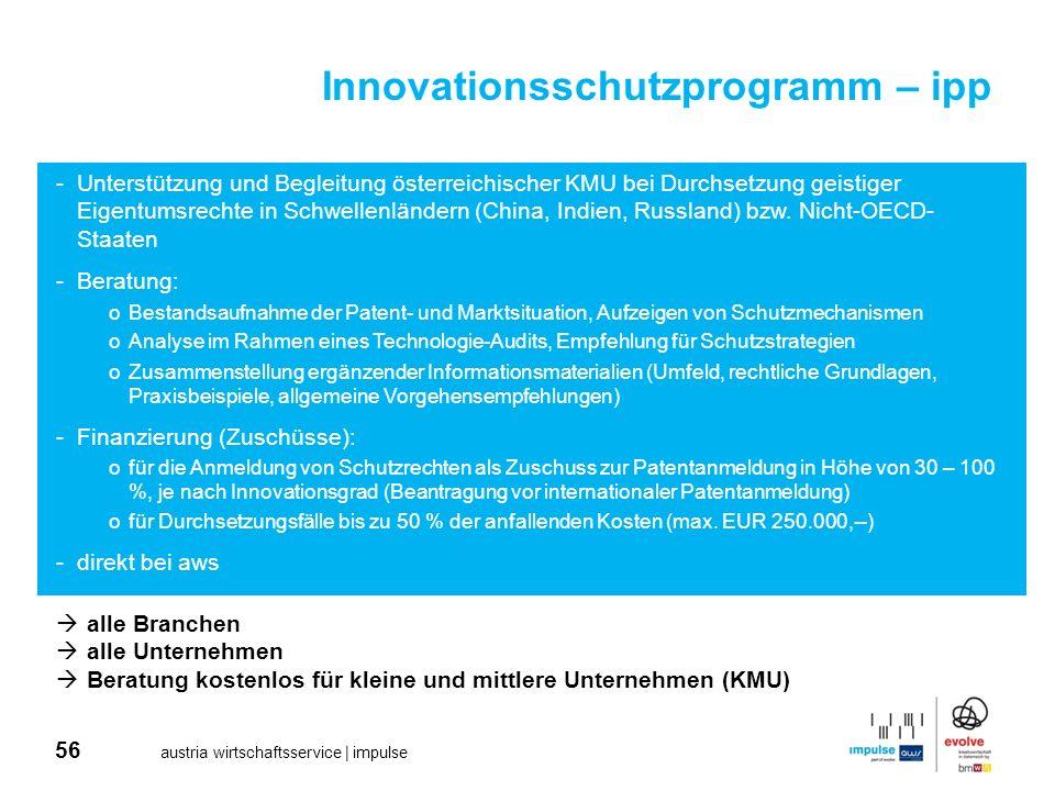 Innovationsschutzprogramm – ipp