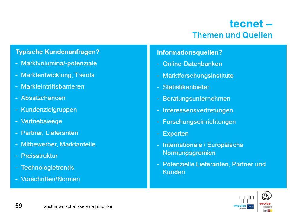tecnet – Themen und Quellen