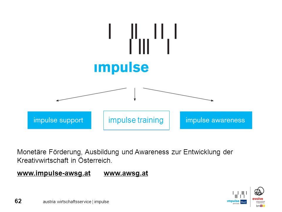 impulse training Monetäre Förderung, Ausbildung und Awareness zur Entwicklung der Kreativwirtschaft in Österreich.