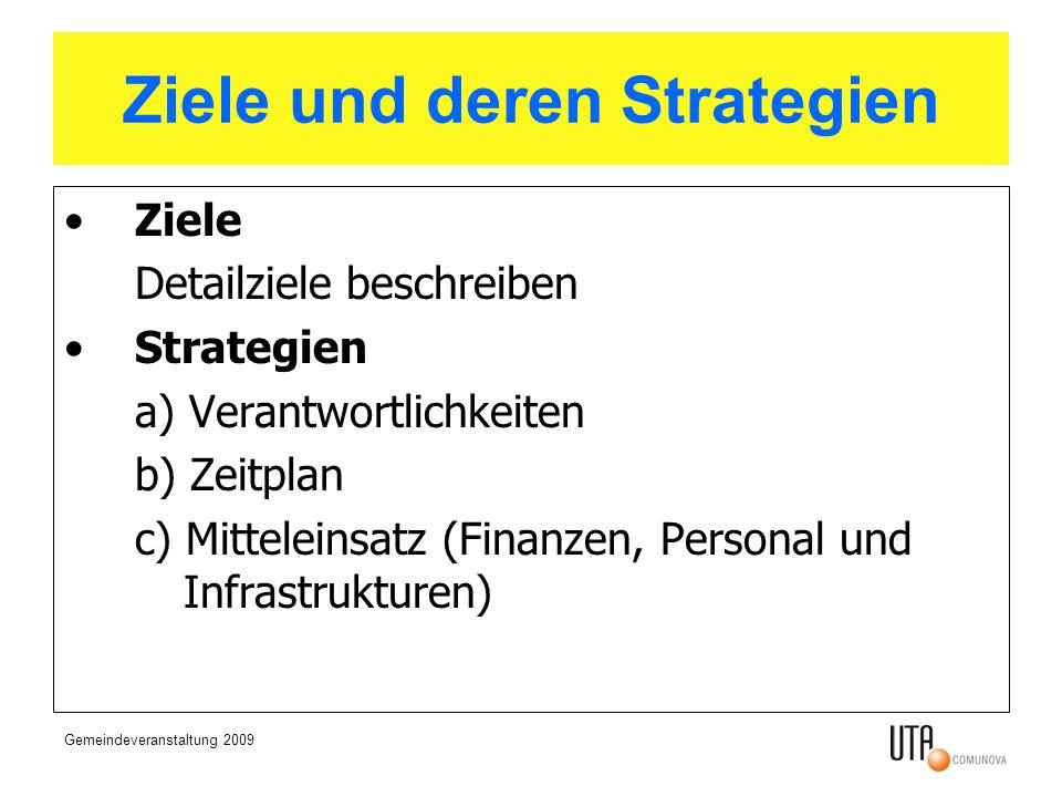 Ziele und deren Strategien