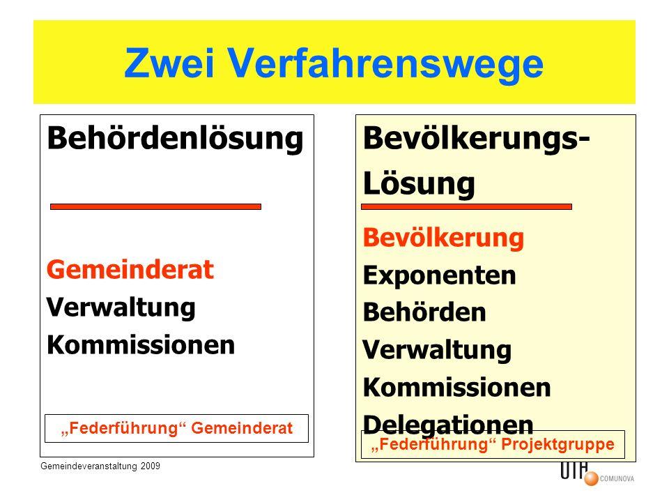 """""""Federführung Gemeinderat """"Federführung Projektgruppe"""
