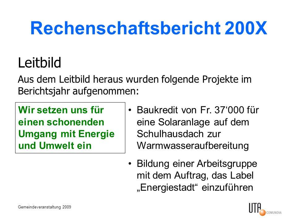 Rechenschaftsbericht 200X
