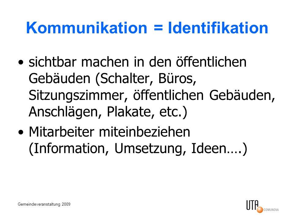 Kommunikation = Identifikation