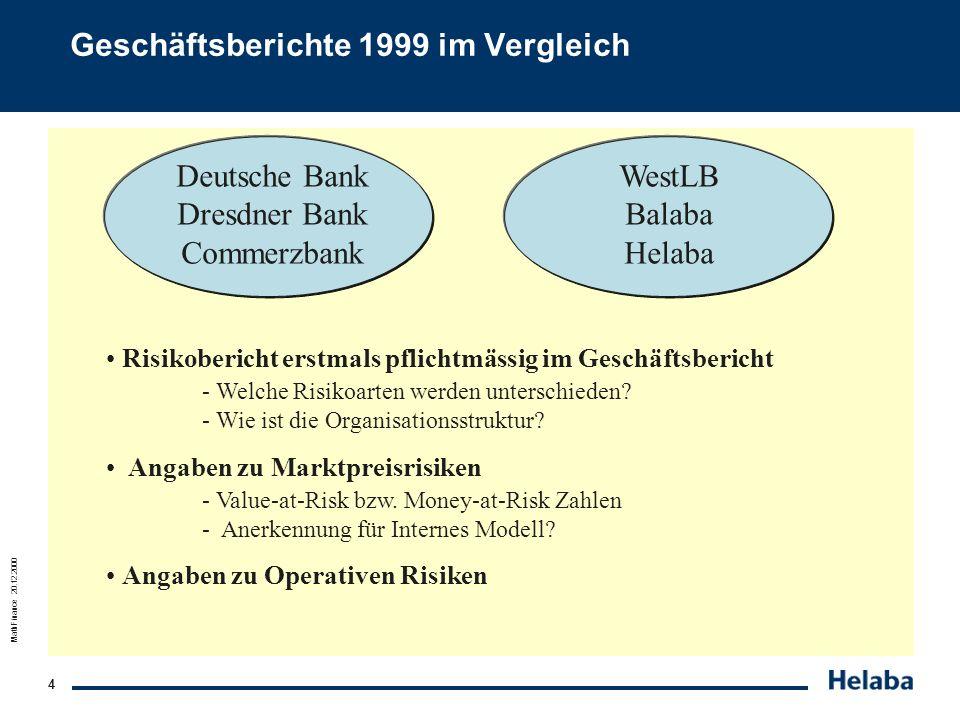 Geschäftsberichte 1999 im Vergleich