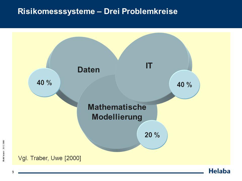 Risikomesssysteme – Drei Problemkreise