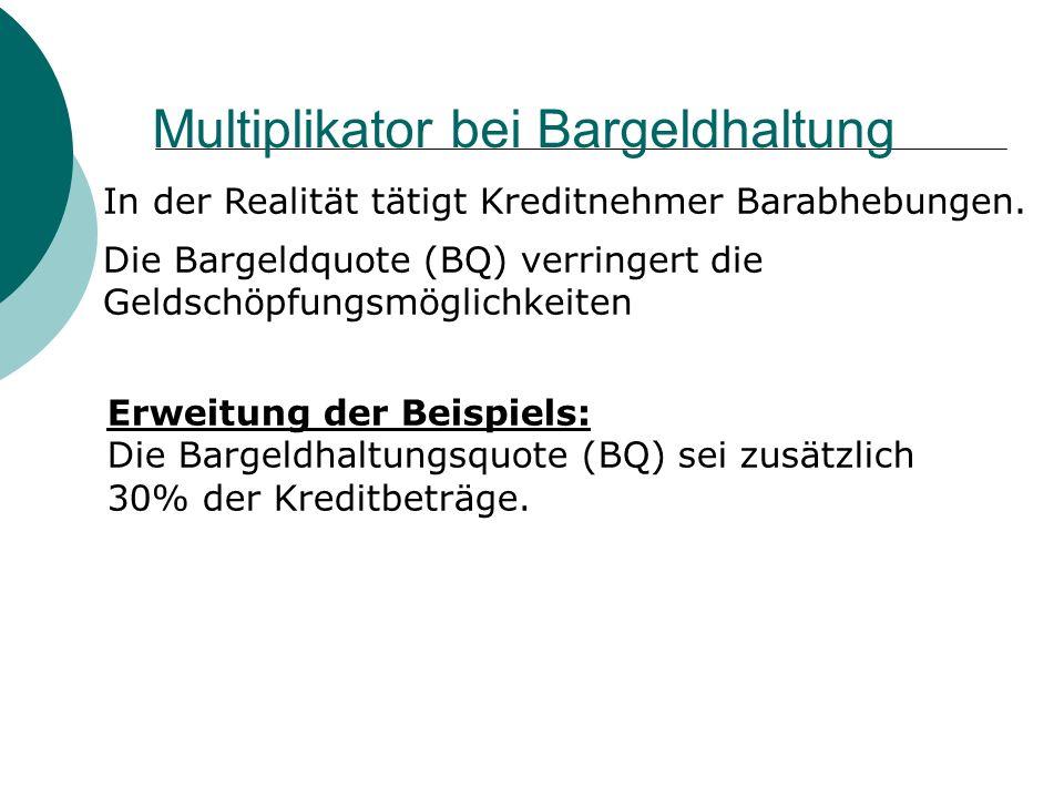 Multiplikator bei Bargeldhaltung