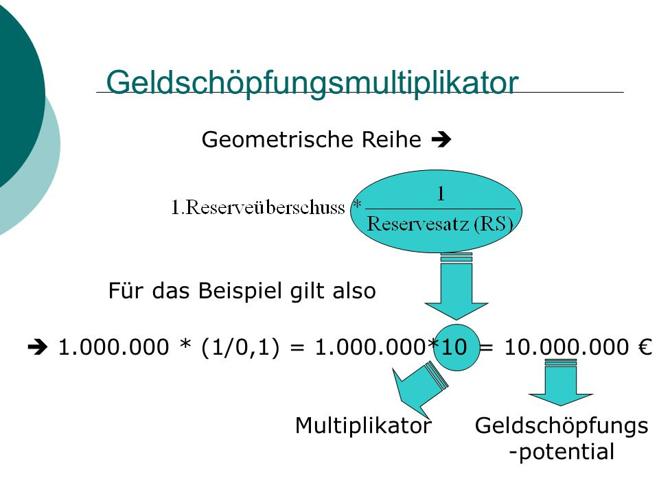 Geldschöpfungsmultiplikator