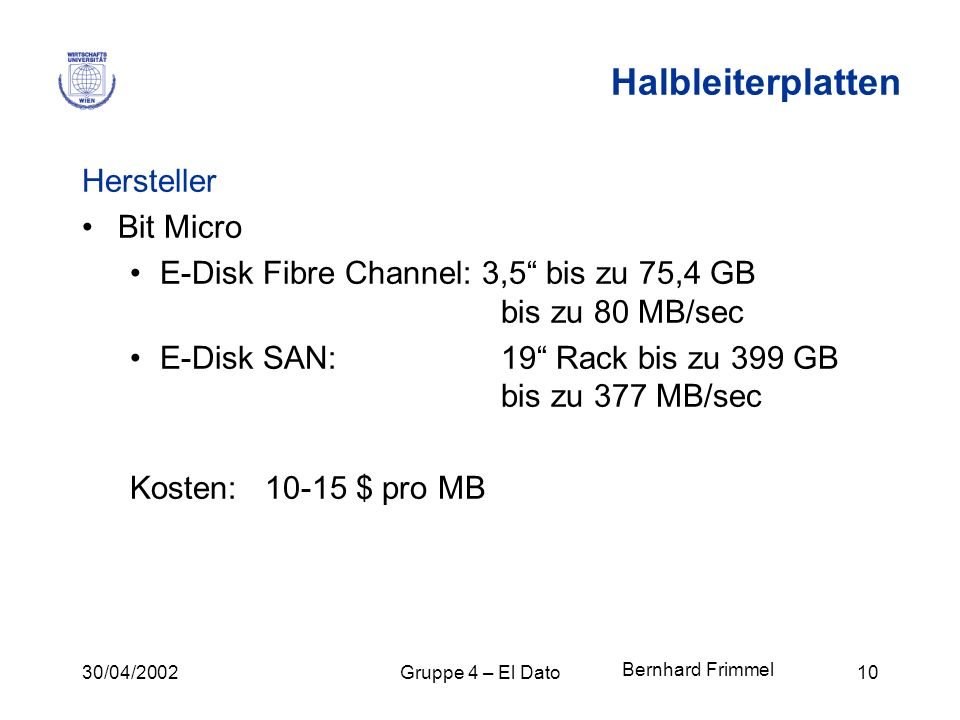 Halbleiterplatten Hersteller Bit Micro