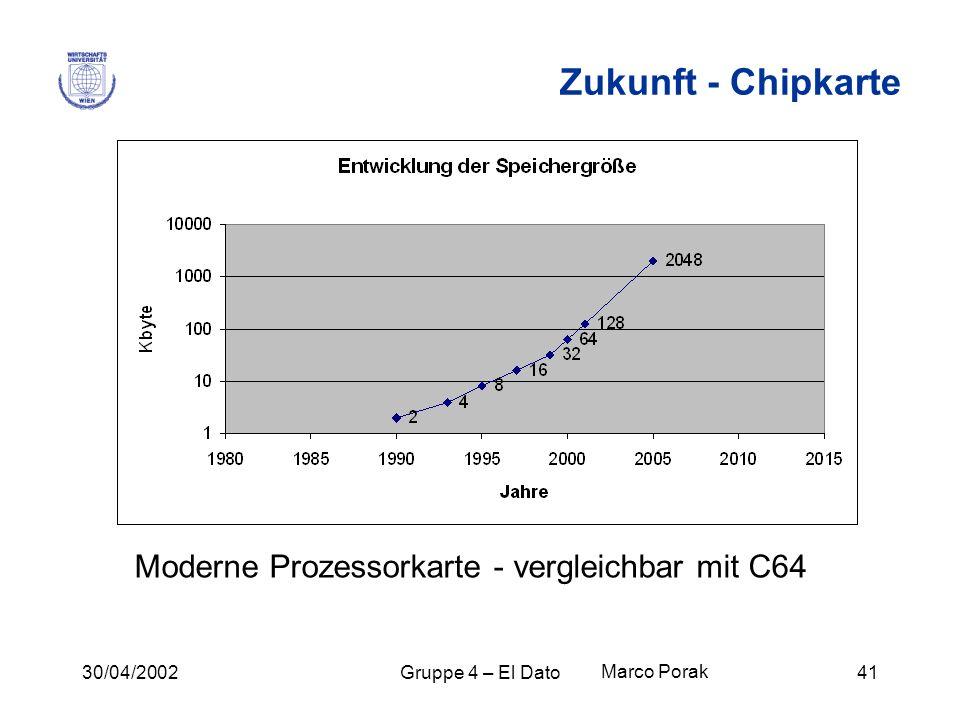 Zukunft - Chipkarte Moderne Prozessorkarte - vergleichbar mit C64
