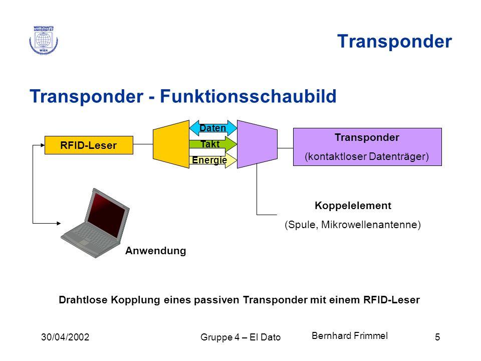 Drahtlose Kopplung eines passiven Transponder mit einem RFID-Leser