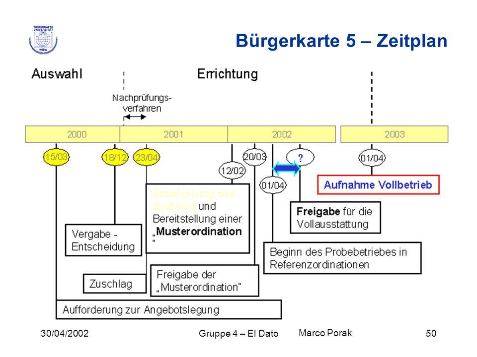 Bürgerkarte 5 – Zeitplan