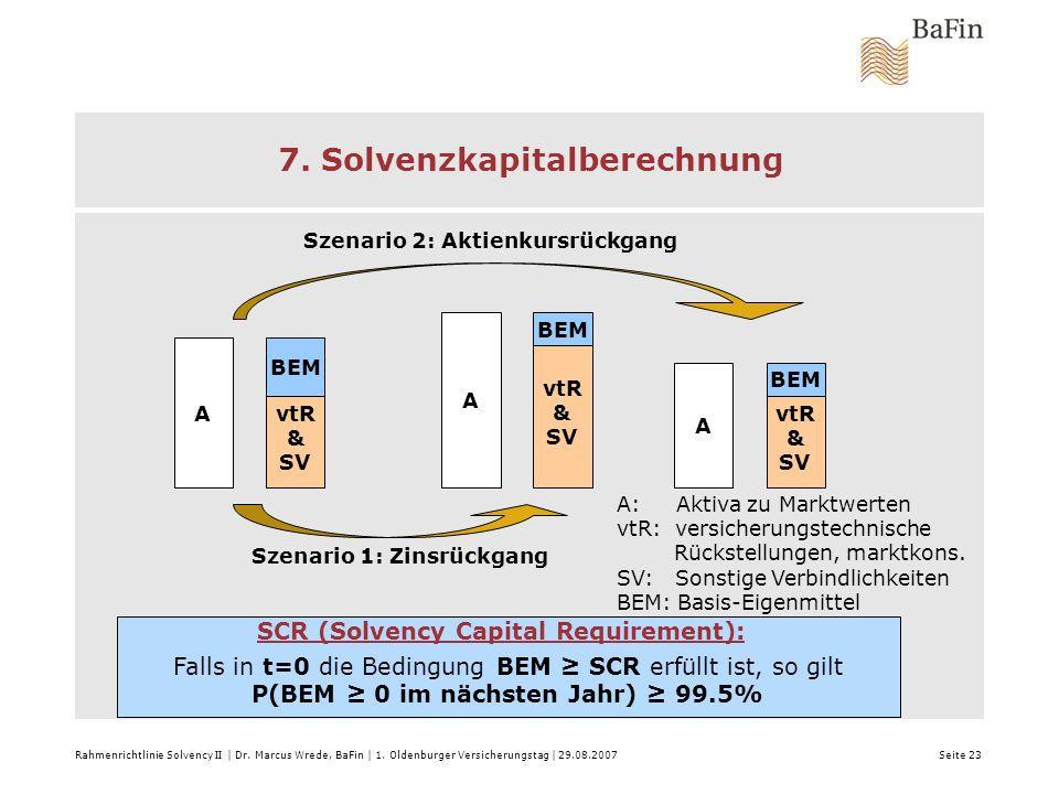 P(BEM ≥ 0 im nächsten Jahr) ≥ 99.5%