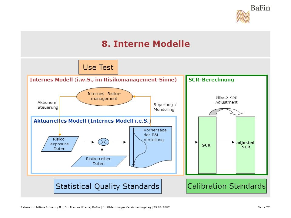 8. Interne Modelle Use Test Statistical Quality Standards
