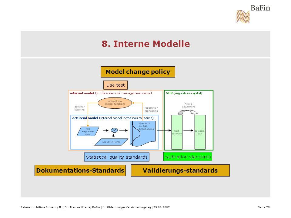 Dokumentations-Standards Validierungs-standards