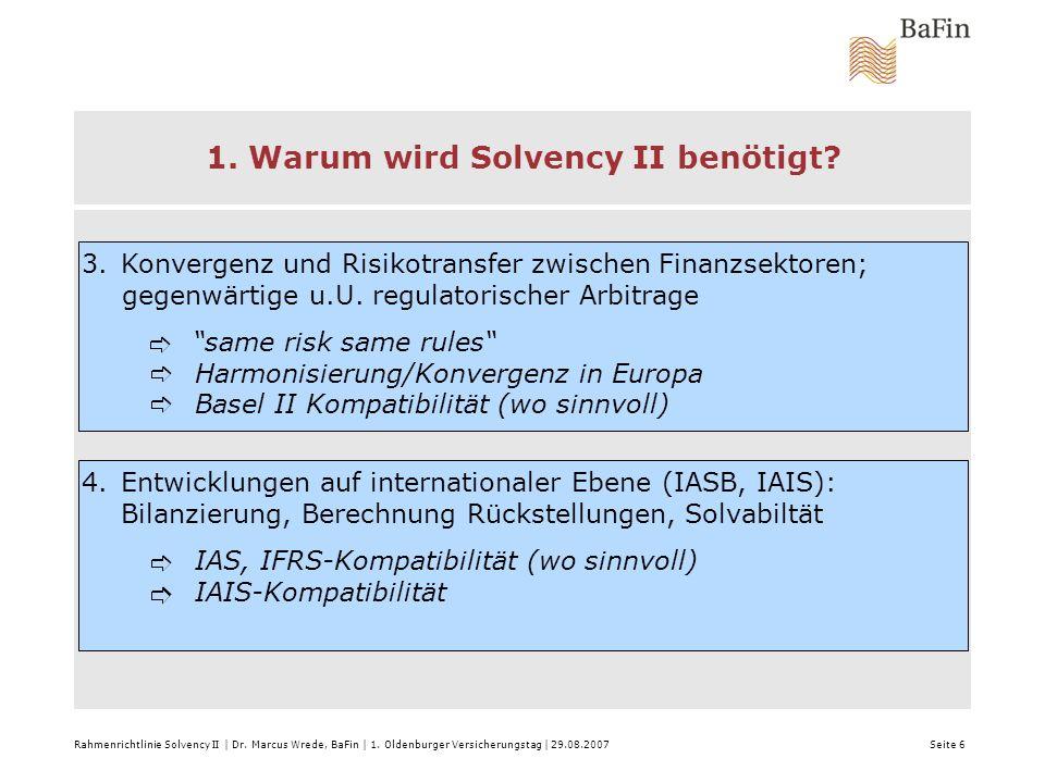 1. Warum wird Solvency II benötigt