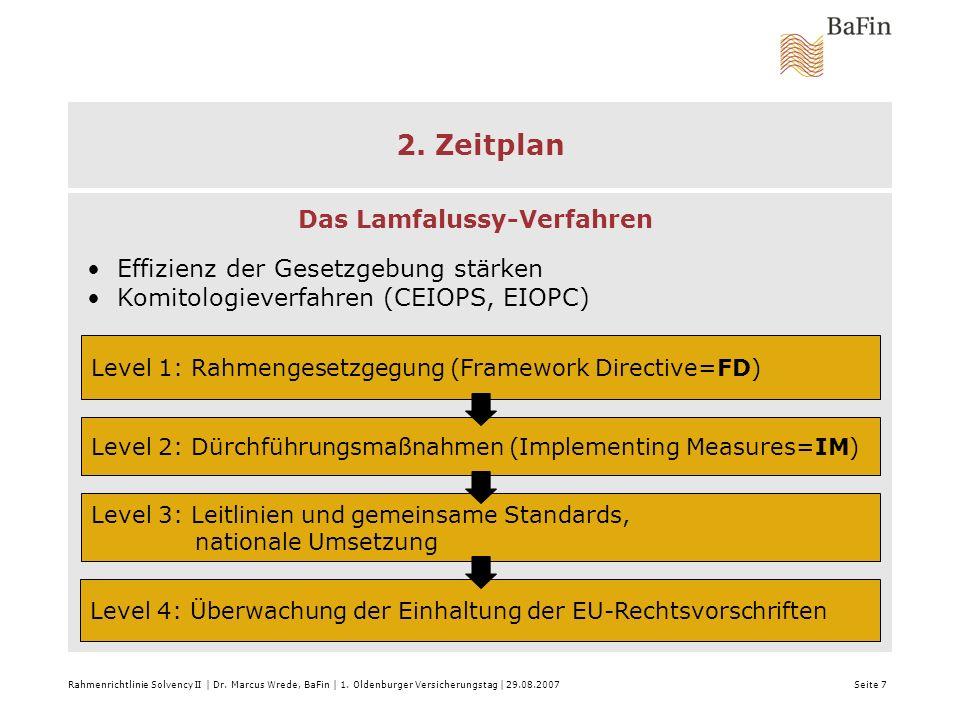 2. Zeitplan Das Lamfalussy-Verfahren
