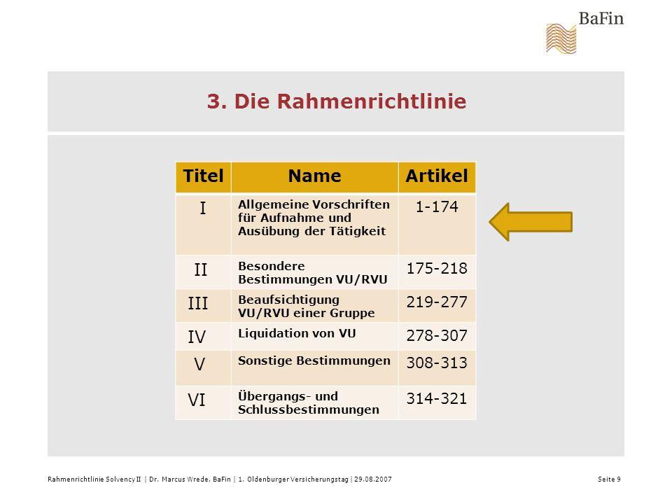 3. Die Rahmenrichtlinie Titel Name Artikel I II III IV V VI 1-174