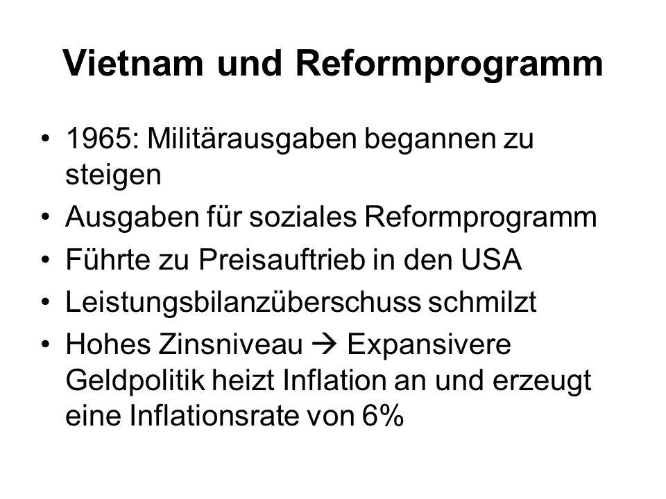 Vietnam und Reformprogramm