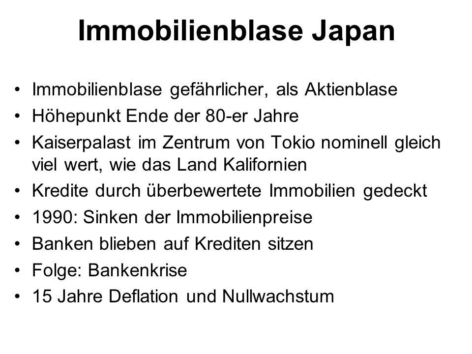 Immobilienblase Japan