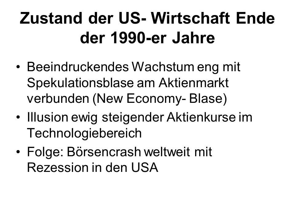 Zustand der US- Wirtschaft Ende der 1990-er Jahre