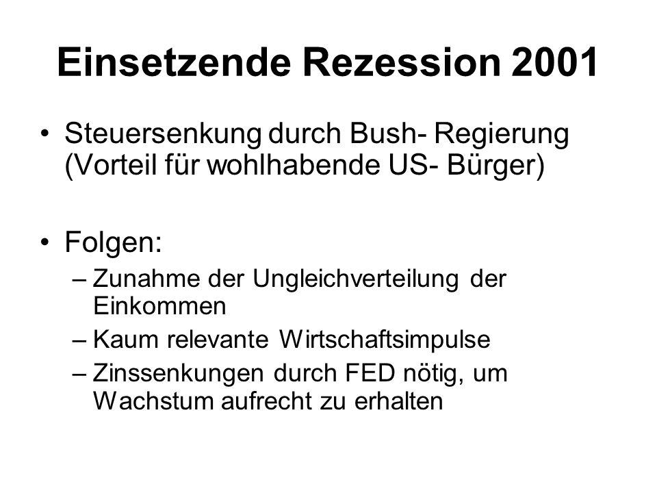 Einsetzende Rezession 2001