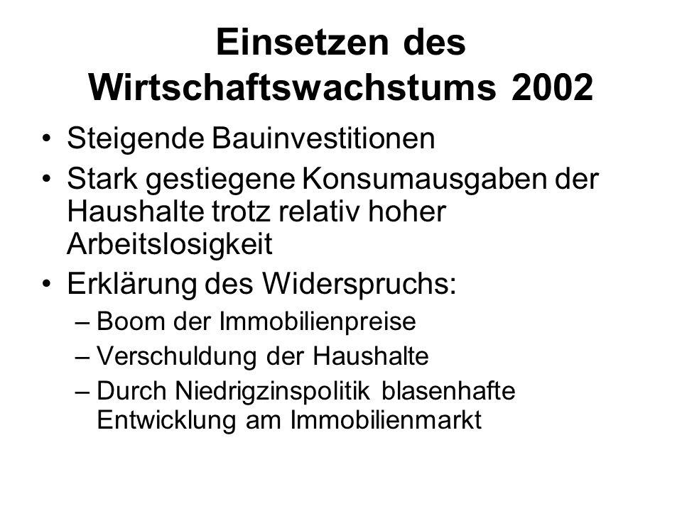 Einsetzen des Wirtschaftswachstums 2002