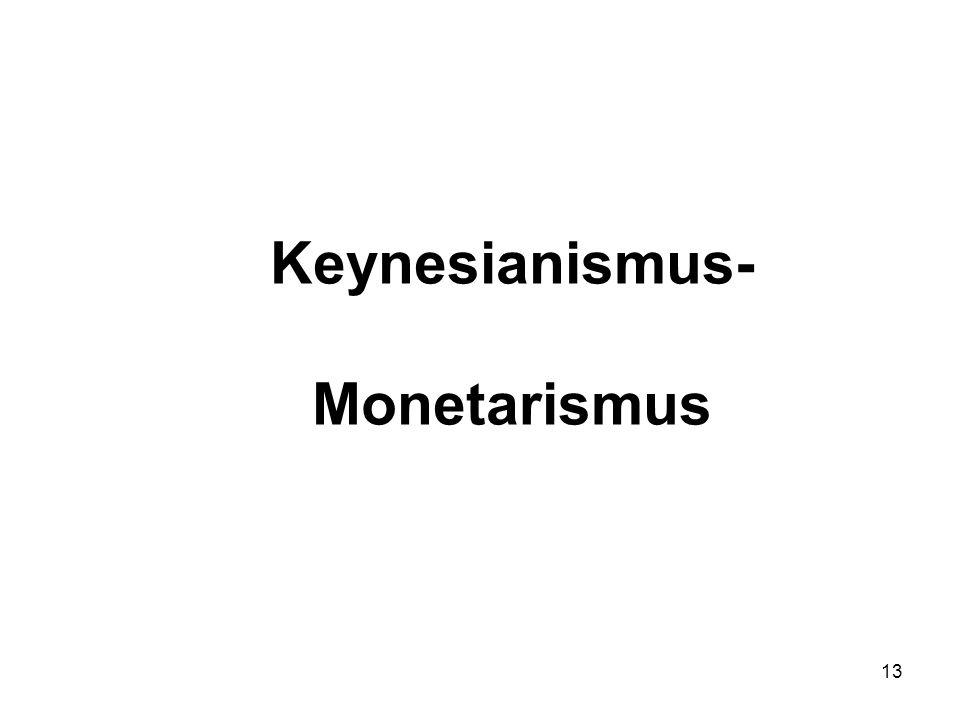 Keynesianismus- Monetarismus