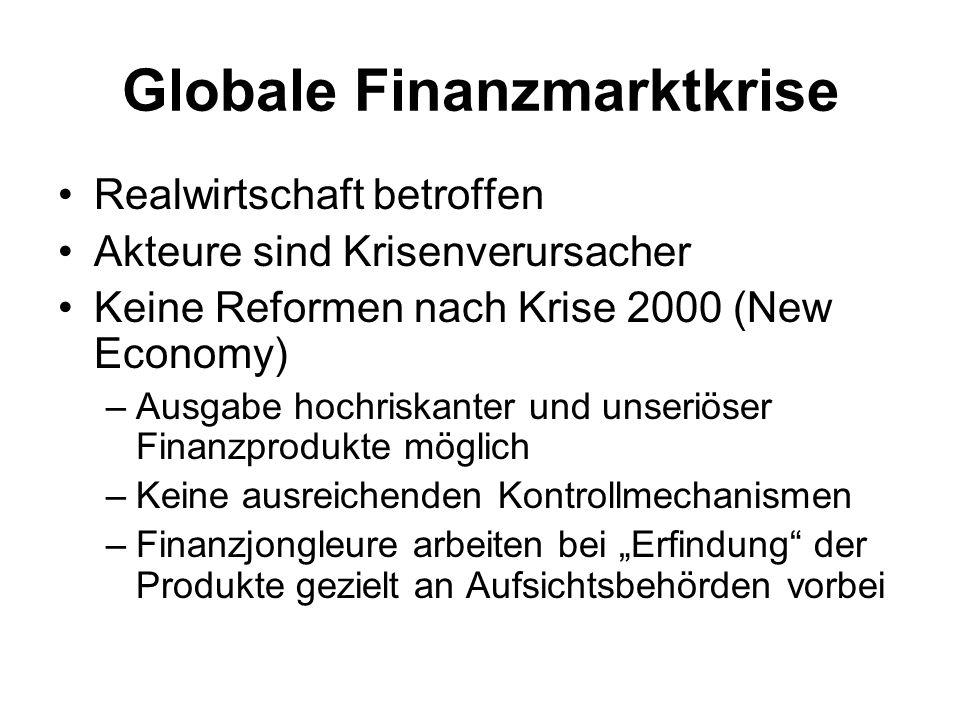 Globale Finanzmarktkrise