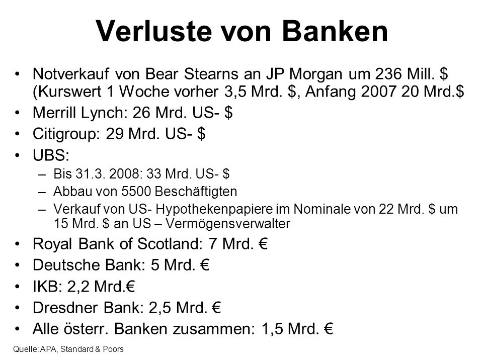 Verluste von Banken Notverkauf von Bear Stearns an JP Morgan um 236 Mill. $ (Kurswert 1 Woche vorher 3,5 Mrd. $, Anfang 2007 20 Mrd.$