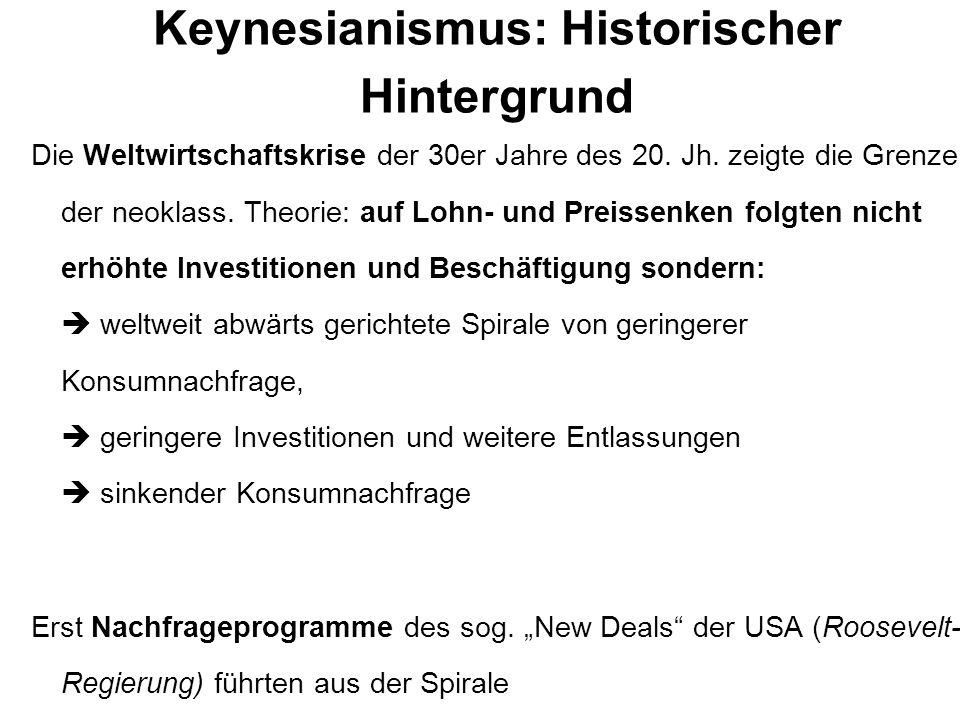 Keynesianismus: Historischer Hintergrund