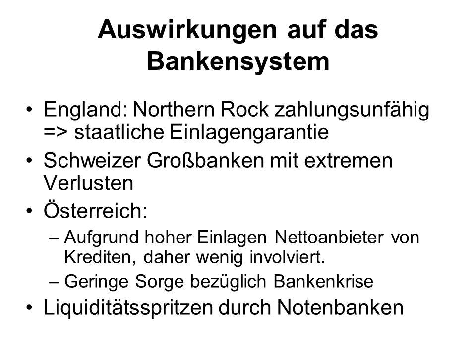 Auswirkungen auf das Bankensystem