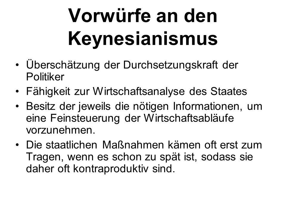 Vorwürfe an den Keynesianismus