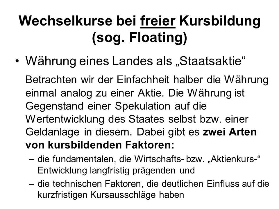 Wechselkurse bei freier Kursbildung (sog. Floating)