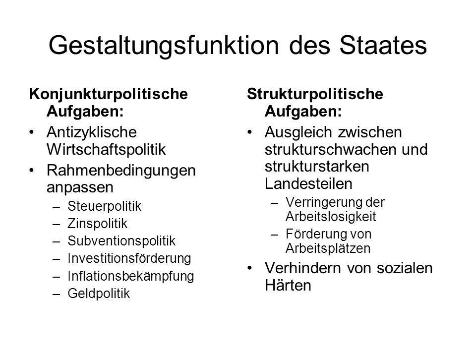 Gestaltungsfunktion des Staates