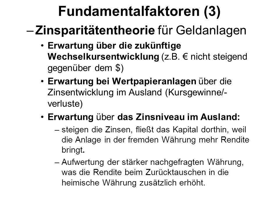 Fundamentalfaktoren (3)