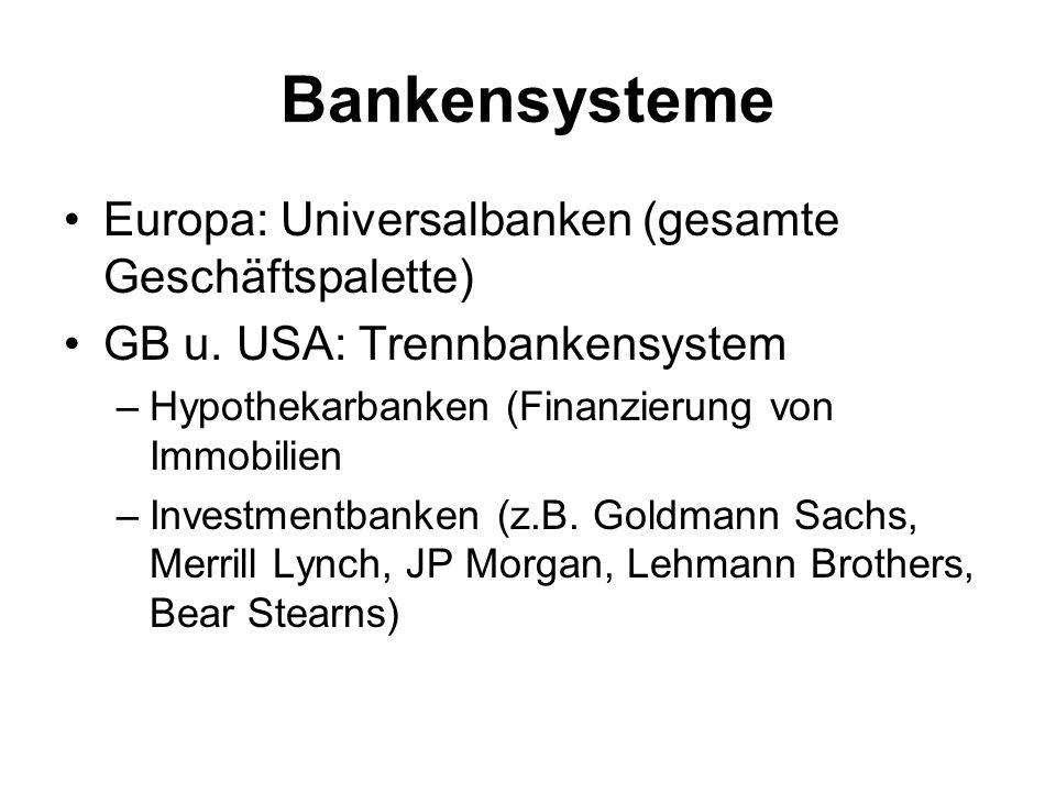 Bankensysteme Europa: Universalbanken (gesamte Geschäftspalette)
