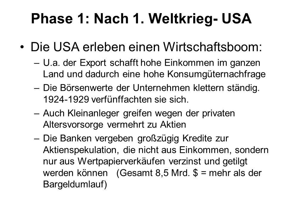 Phase 1: Nach 1. Weltkrieg- USA
