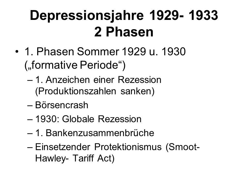 Depressionsjahre 1929- 1933 2 Phasen