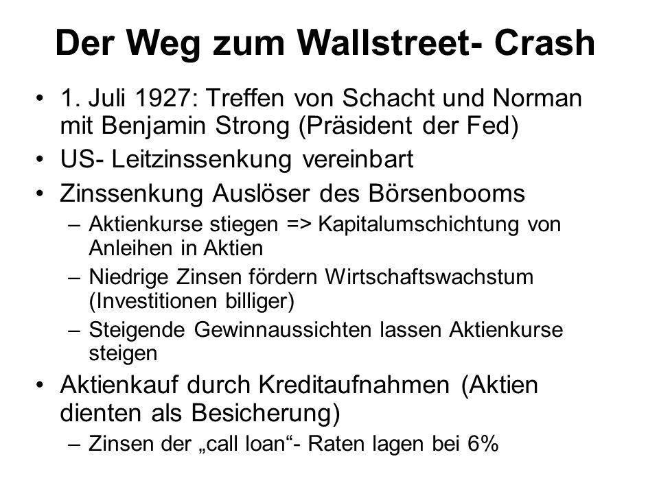 Der Weg zum Wallstreet- Crash