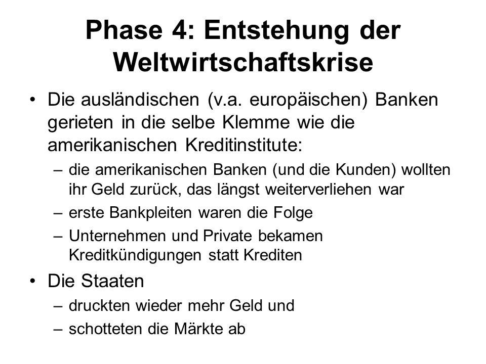 Phase 4: Entstehung der Weltwirtschaftskrise
