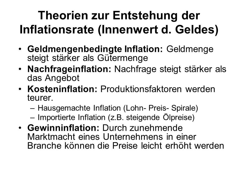 Theorien zur Entstehung der Inflationsrate (Innenwert d. Geldes)