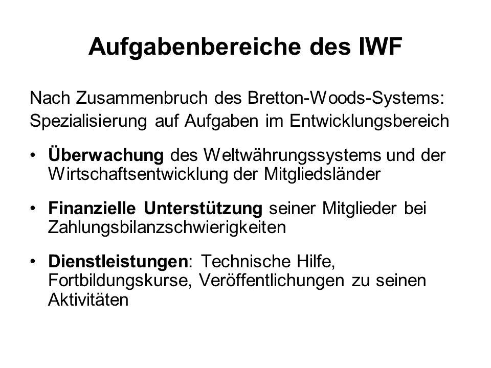 Aufgabenbereiche des IWF
